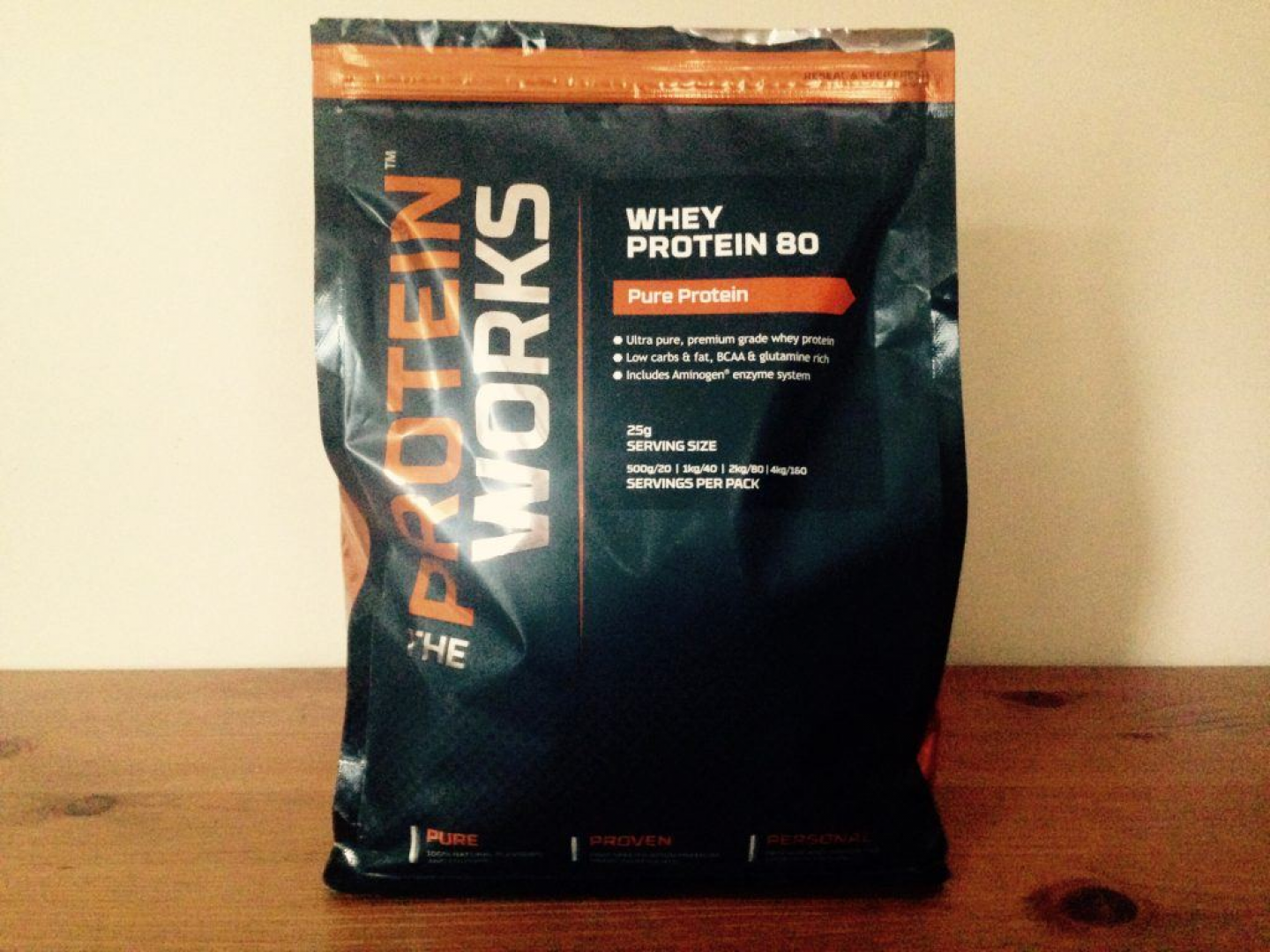 Protein Works Review